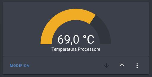MQTT Hardware Monitor - Card Indicatore